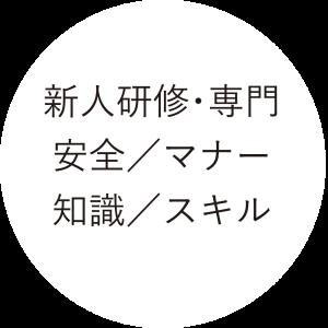 新人研修・専門 安全/マナー 知識/スキル